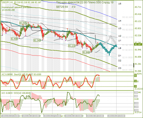 usd-jpy-20-01-2011.png