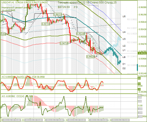 usd_chf_26-01-2011.png
