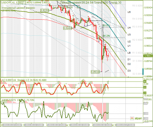 USDCHF-17032011.png