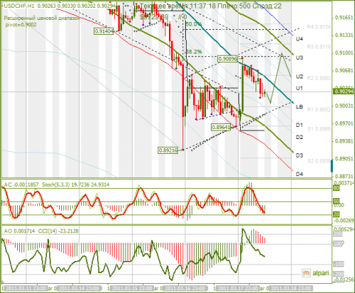 USDCHF-18-03-2011.png