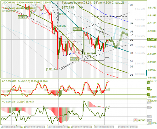 USDCHF-21032011.png